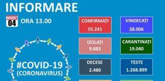 coronavirus 04 august